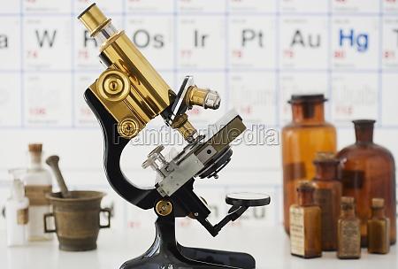 labratory microscope and periodic table circa