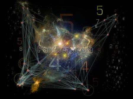 virtualization of network