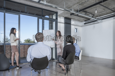 businesswoman leading a presentation with flip